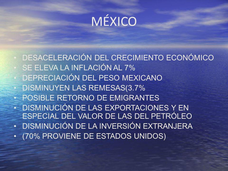 MÉXICO DESACELERACIÓN DEL CRECIMIENTO ECONÓMICO