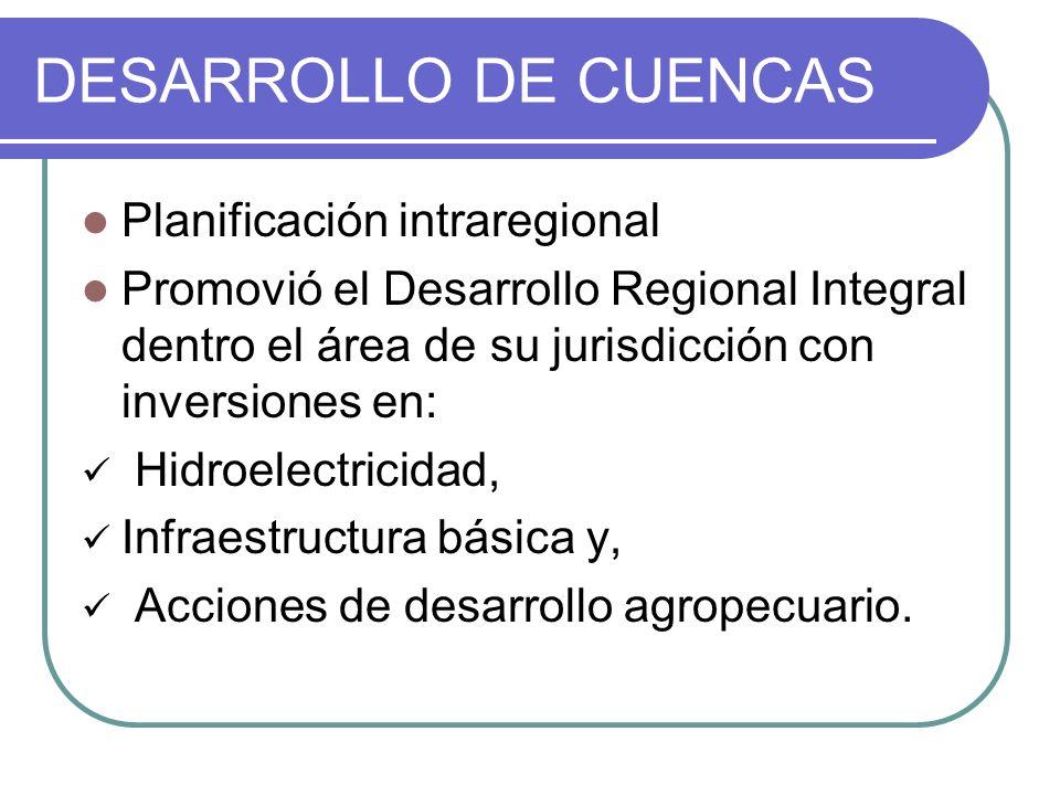 DESARROLLO DE CUENCAS Planificación intraregional