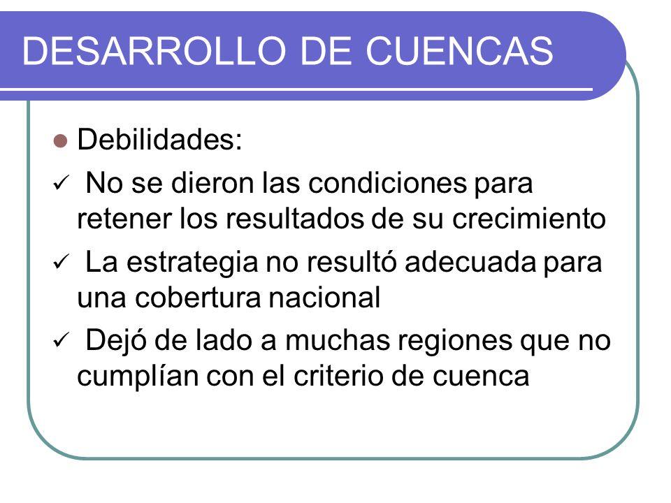 DESARROLLO DE CUENCAS Debilidades: