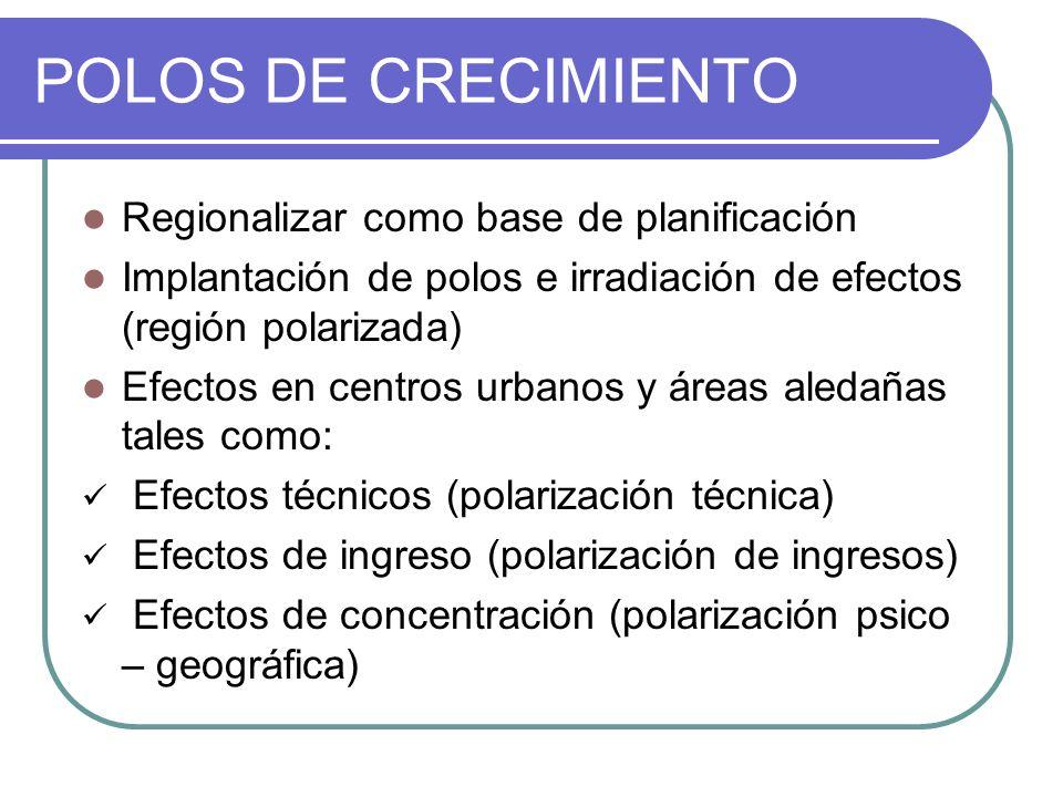 POLOS DE CRECIMIENTO Regionalizar como base de planificación