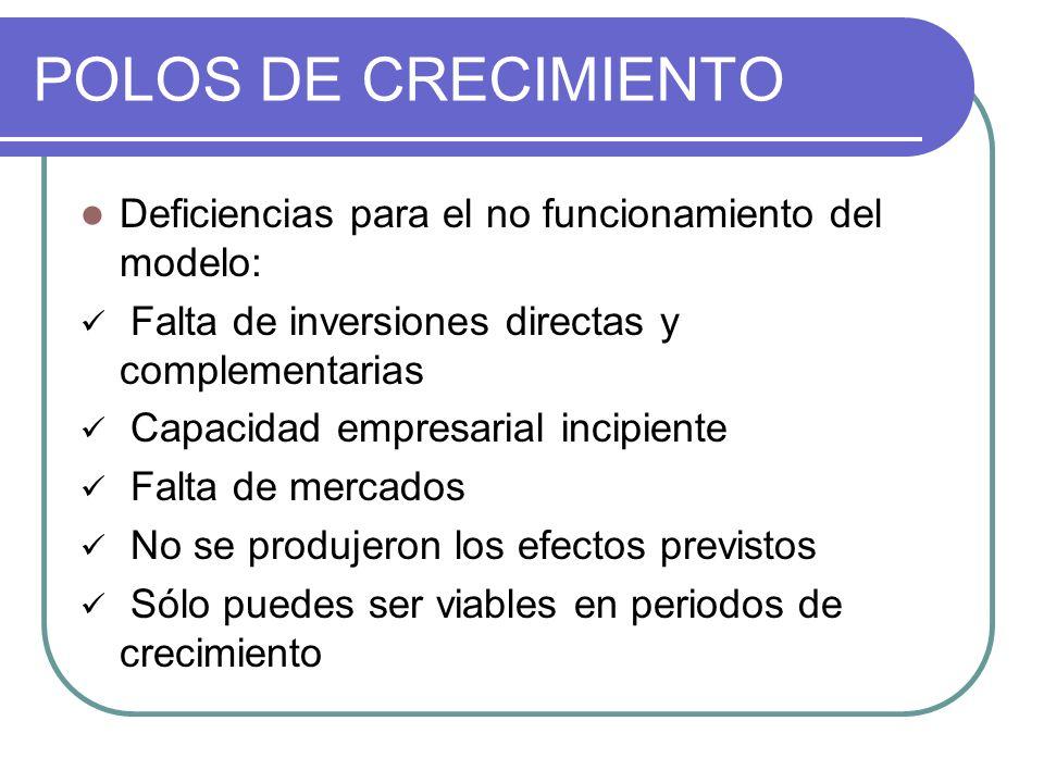 POLOS DE CRECIMIENTO Deficiencias para el no funcionamiento del modelo: Falta de inversiones directas y complementarias.