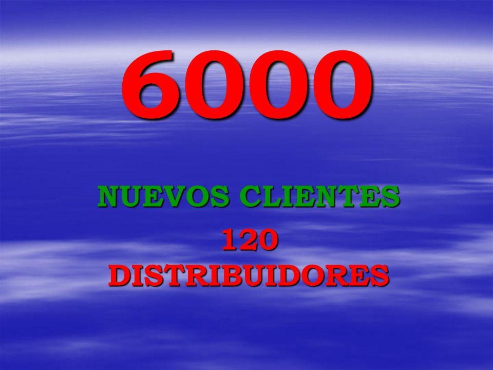 NUEVOS CLIENTES 120 DISTRIBUIDORES