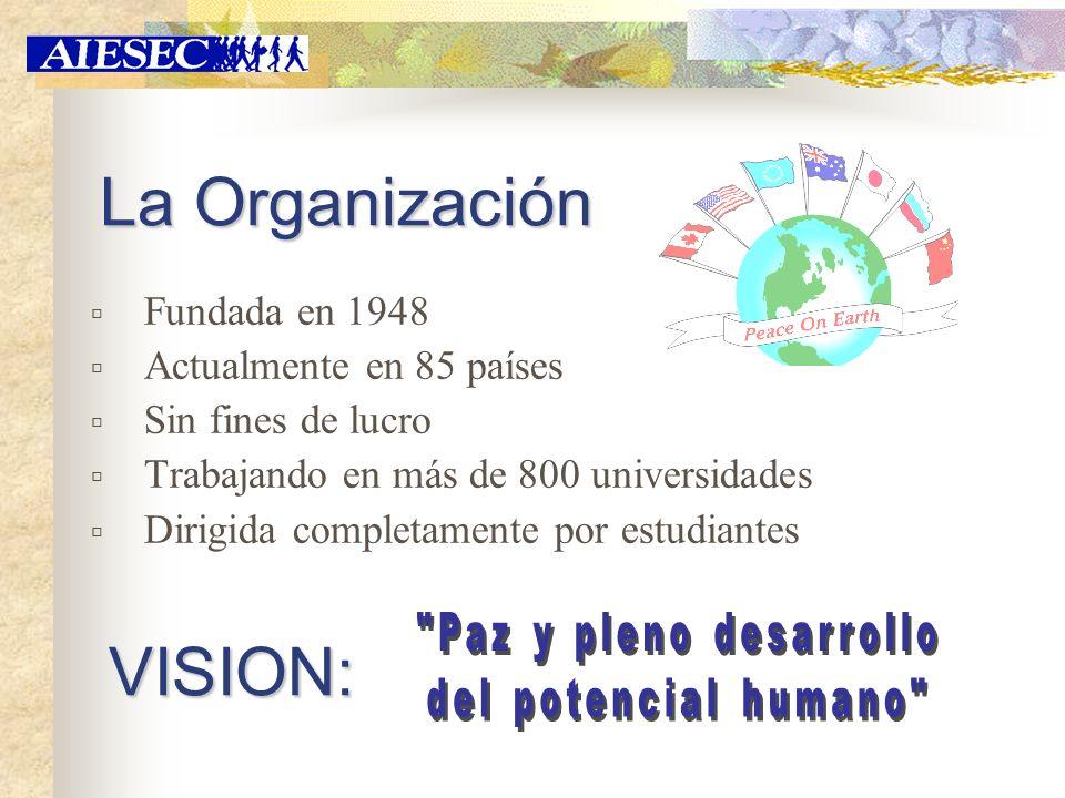 La Organización VISION: Fundada en 1948 Actualmente en 85 países