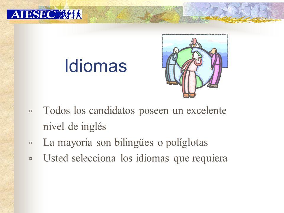 Idiomas Todos los candidatos poseen un excelente nivel de inglés