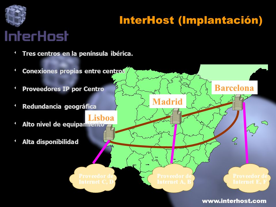 InterHost (Implantación)