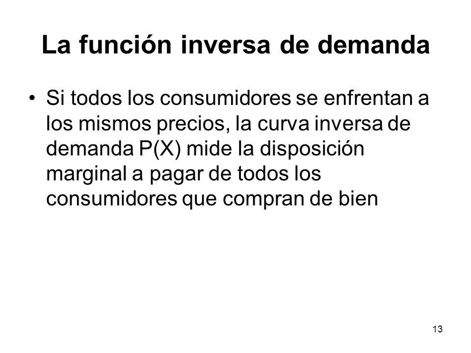 La función inversa de demanda