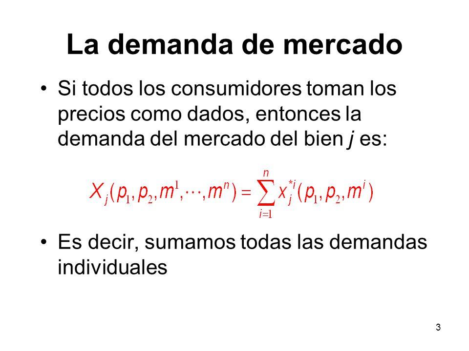 La demanda de mercado Si todos los consumidores toman los precios como dados, entonces la demanda del mercado del bien j es: