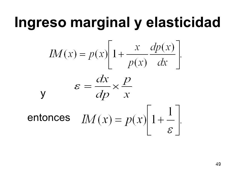 Ingreso marginal y elasticidad