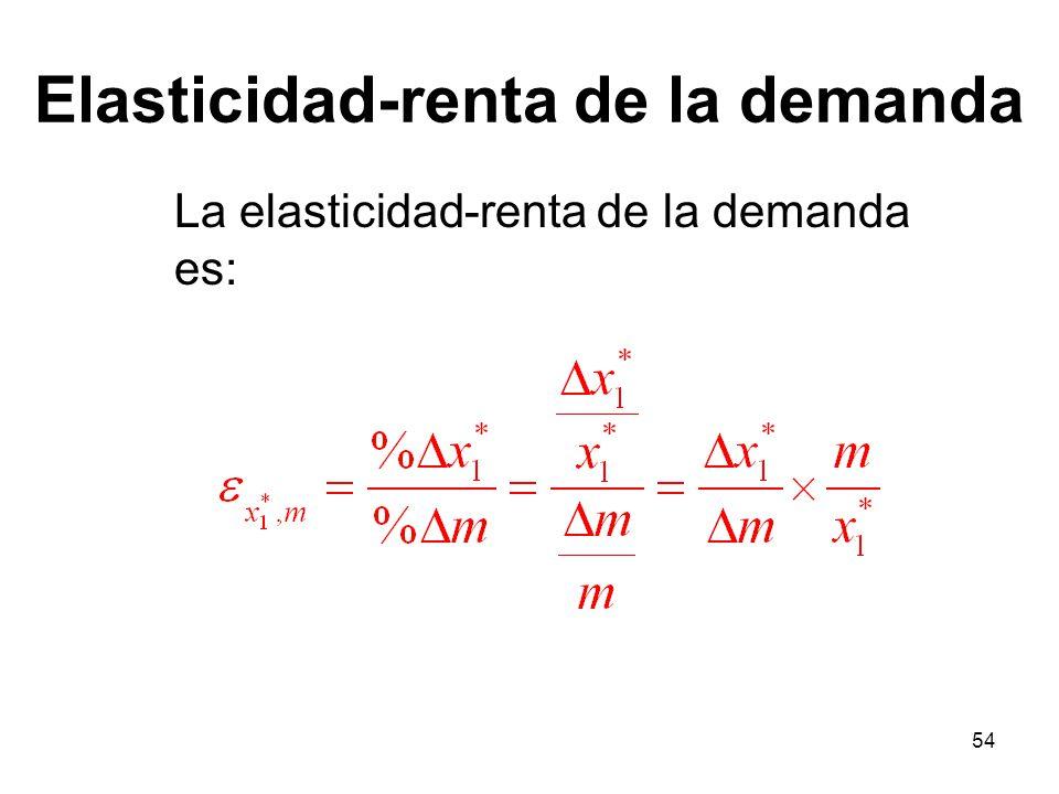 Elasticidad-renta de la demanda