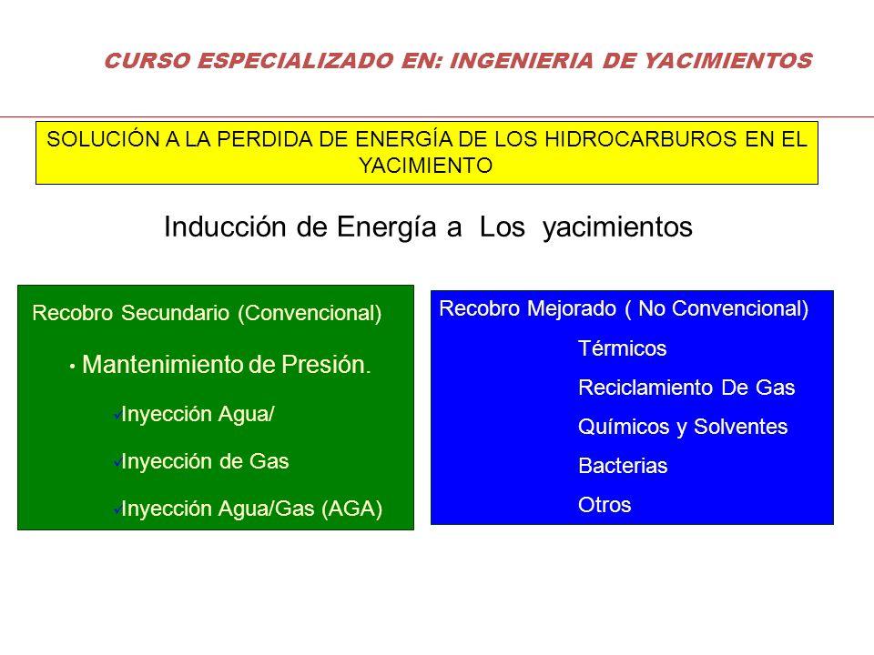 CURSO ESPECIALIZADO EN: INGENIERIA DE YACIMIENTOS