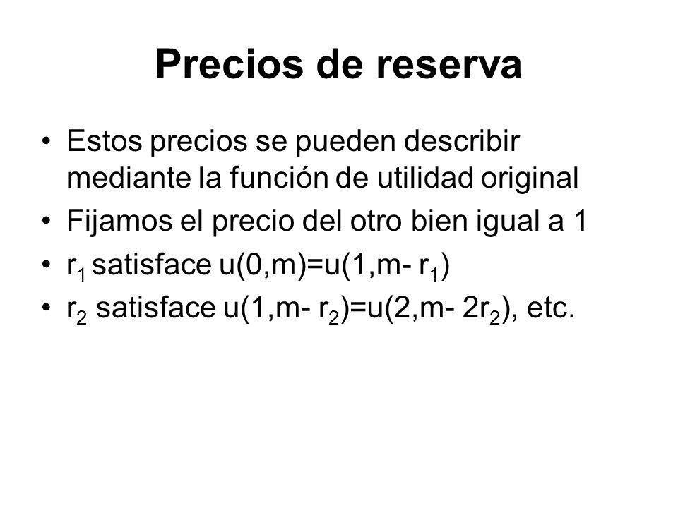 Precios de reserva Estos precios se pueden describir mediante la función de utilidad original. Fijamos el precio del otro bien igual a 1.