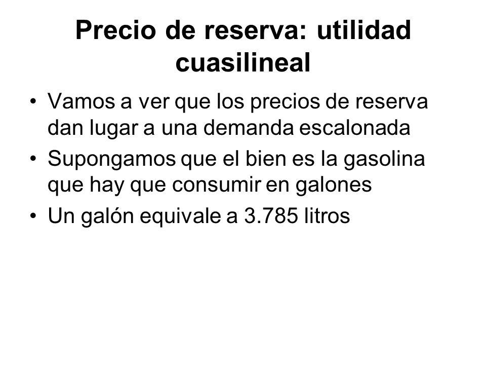 Precio de reserva: utilidad cuasilineal
