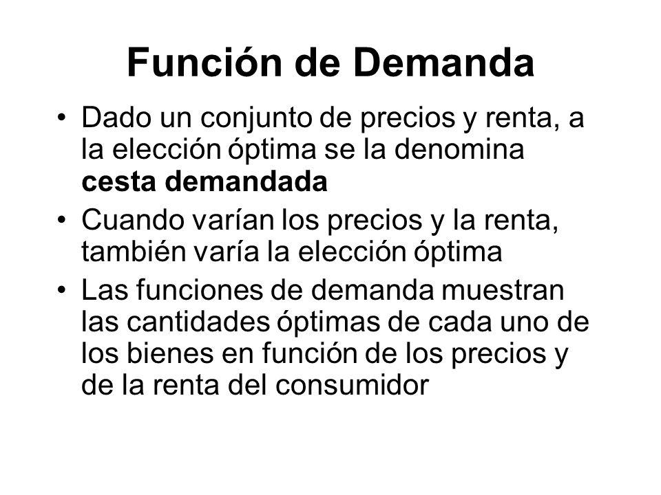 Función de Demanda Dado un conjunto de precios y renta, a la elección óptima se la denomina cesta demandada.
