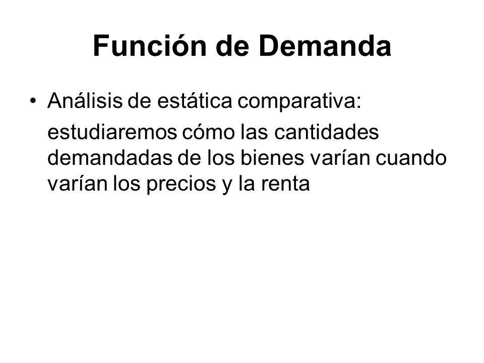 Función de Demanda Análisis de estática comparativa:
