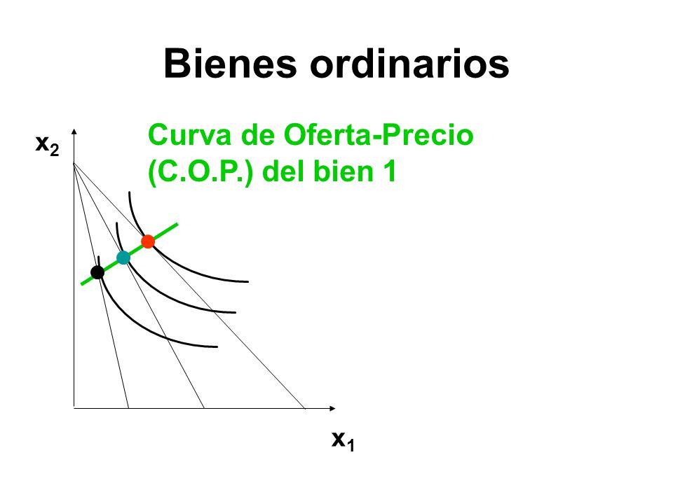 Bienes ordinarios Curva de Oferta-Precio (C.O.P.) del bien 1 x2 x1