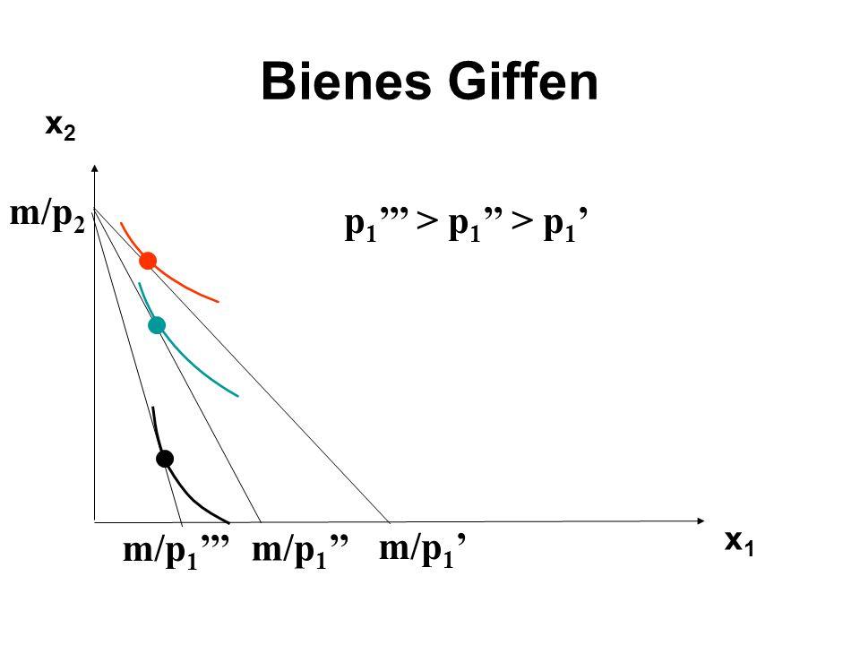 Bienes Giffen x2 m/p2 p1''' > p1'' > p1' x1 m/p1''' m/p1'' m/p1'