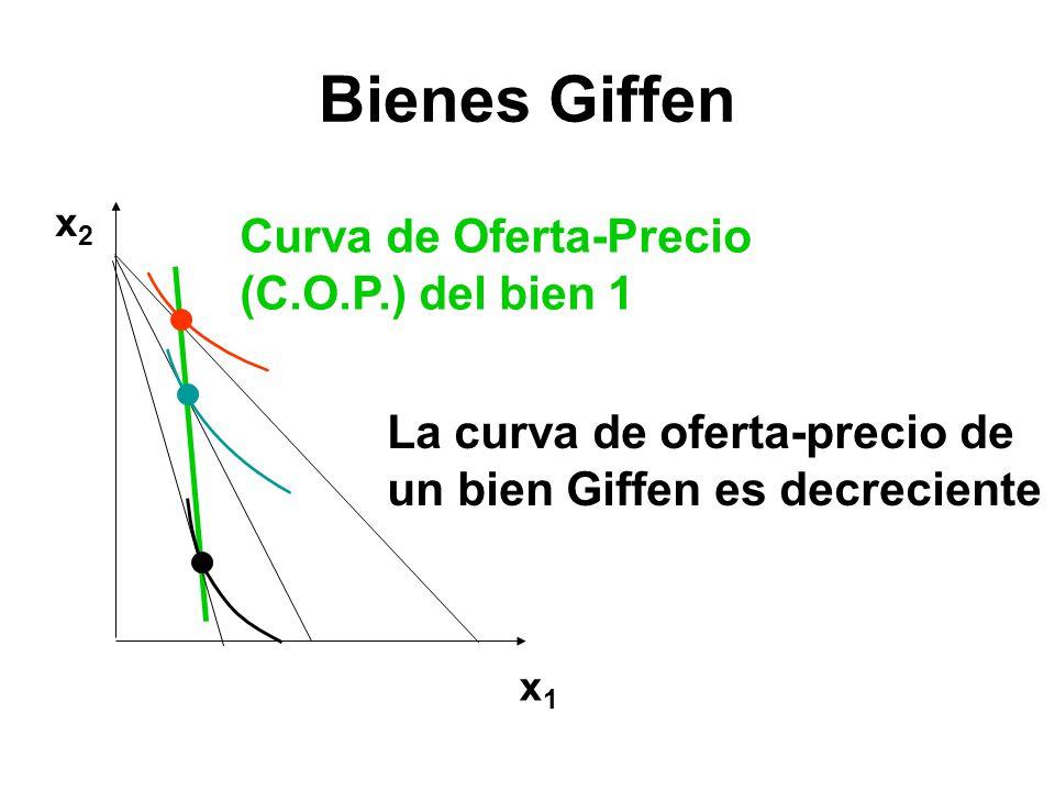 Bienes Giffen Curva de Oferta-Precio (C.O.P.) del bien 1