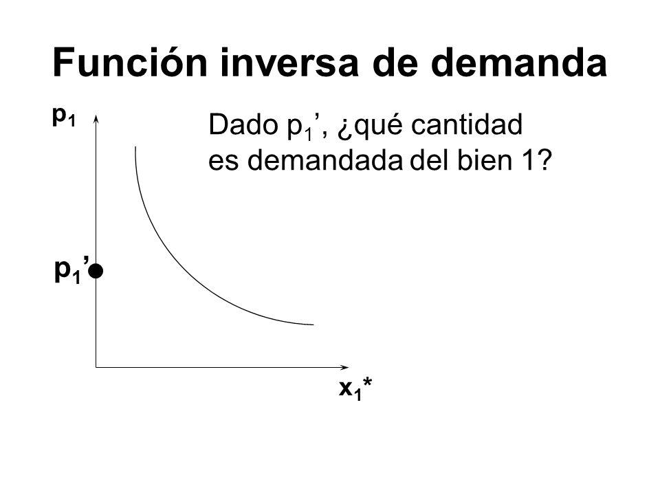 Función inversa de demanda