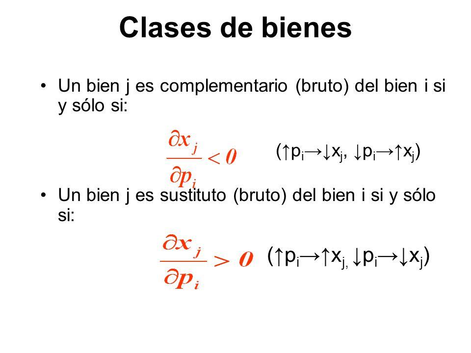 Clases de bienes Un bien j es complementario (bruto) del bien i si y sólo si: (↑pi→↓xj, ↓pi→↑xj)