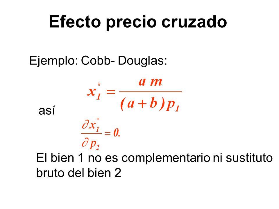 Efecto precio cruzado Ejemplo: Cobb- Douglas: así