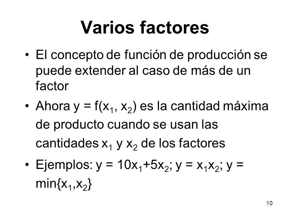 Varios factores El concepto de función de producción se puede extender al caso de más de un factor.