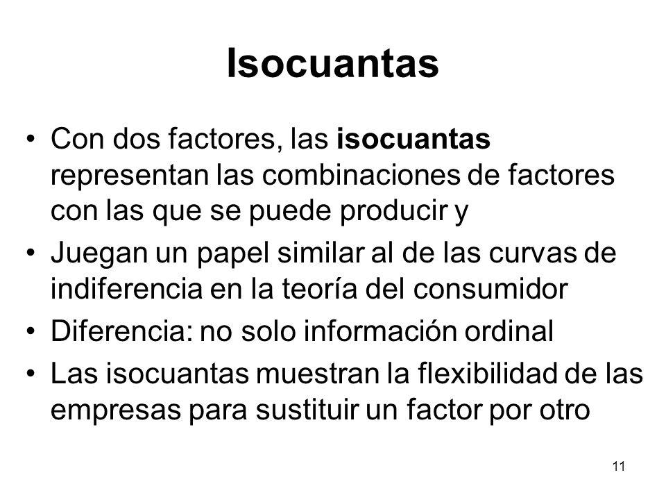 Isocuantas Con dos factores, las isocuantas representan las combinaciones de factores con las que se puede producir y.