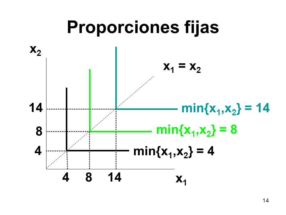 Proporciones fijas x2 x1 = x2 14 min{x1,x2} = 14 8 min{x1,x2} = 8 4