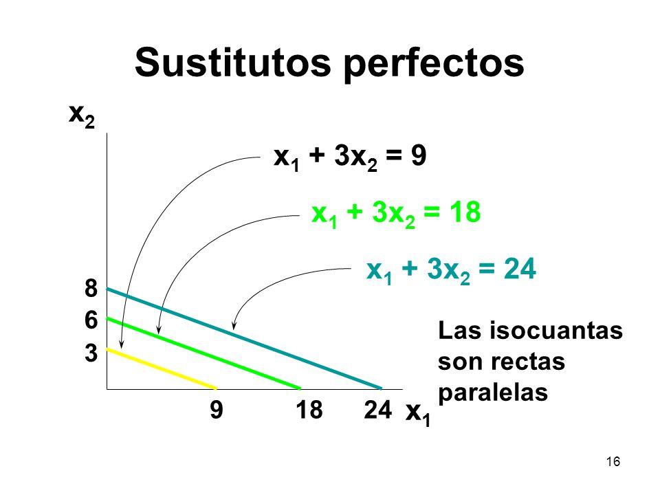 Sustitutos perfectos x2 x1 + 3x2 = 9 x1 + 3x2 = 18 x1 + 3x2 = 24 x1 8
