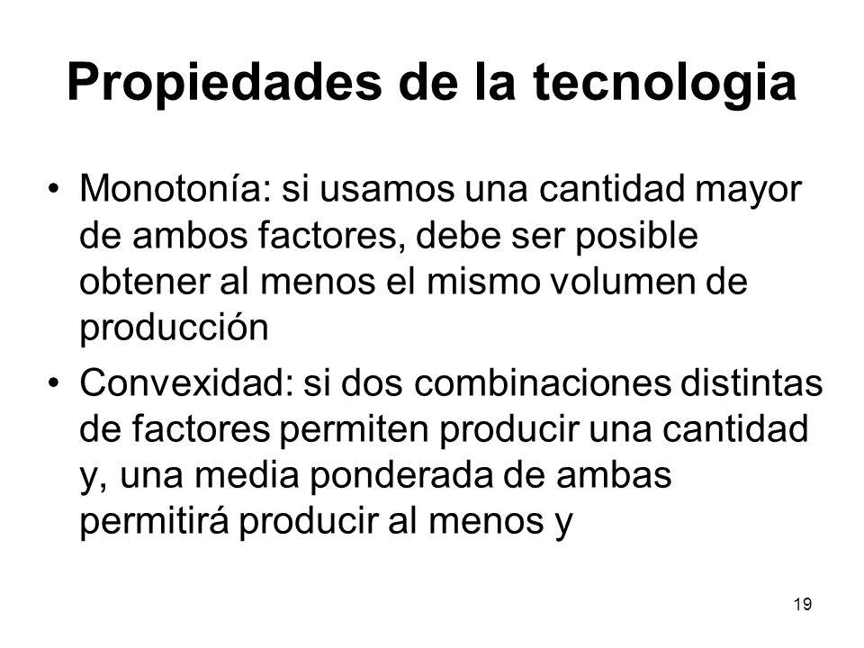 Propiedades de la tecnologia