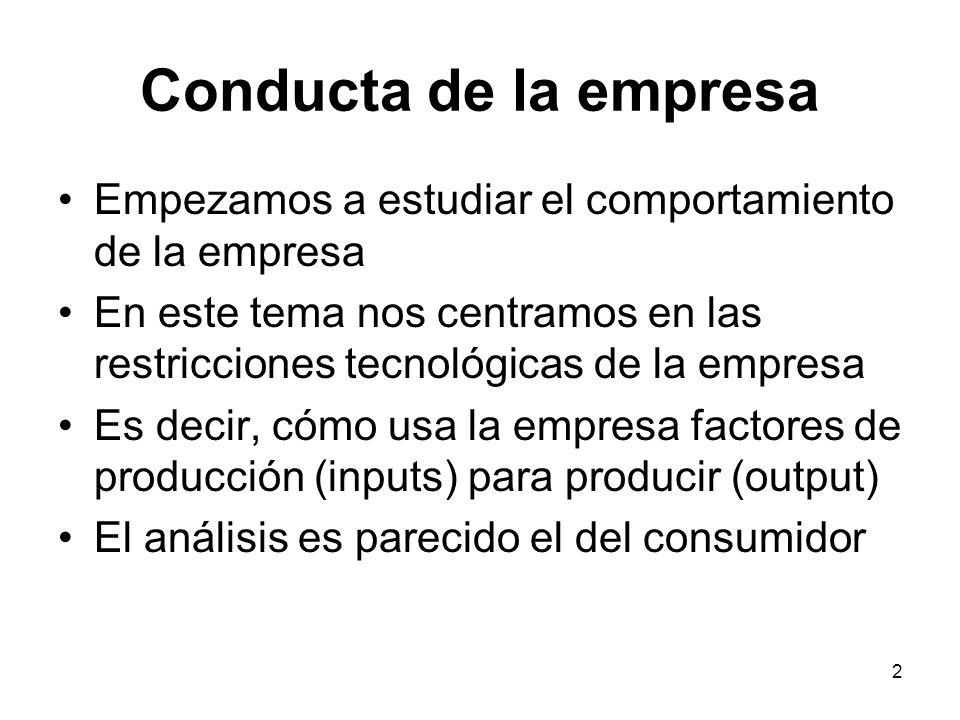 Conducta de la empresa Empezamos a estudiar el comportamiento de la empresa.
