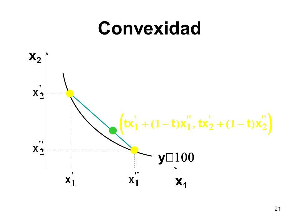 Convexidad x2 yº100 x1