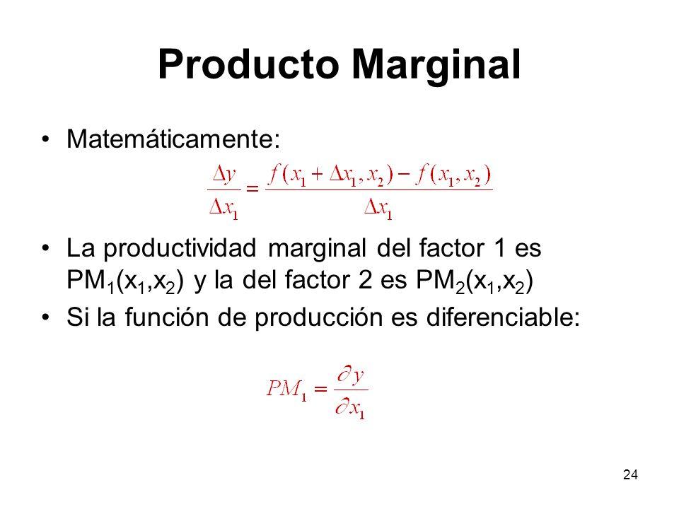 Producto Marginal Matemáticamente: