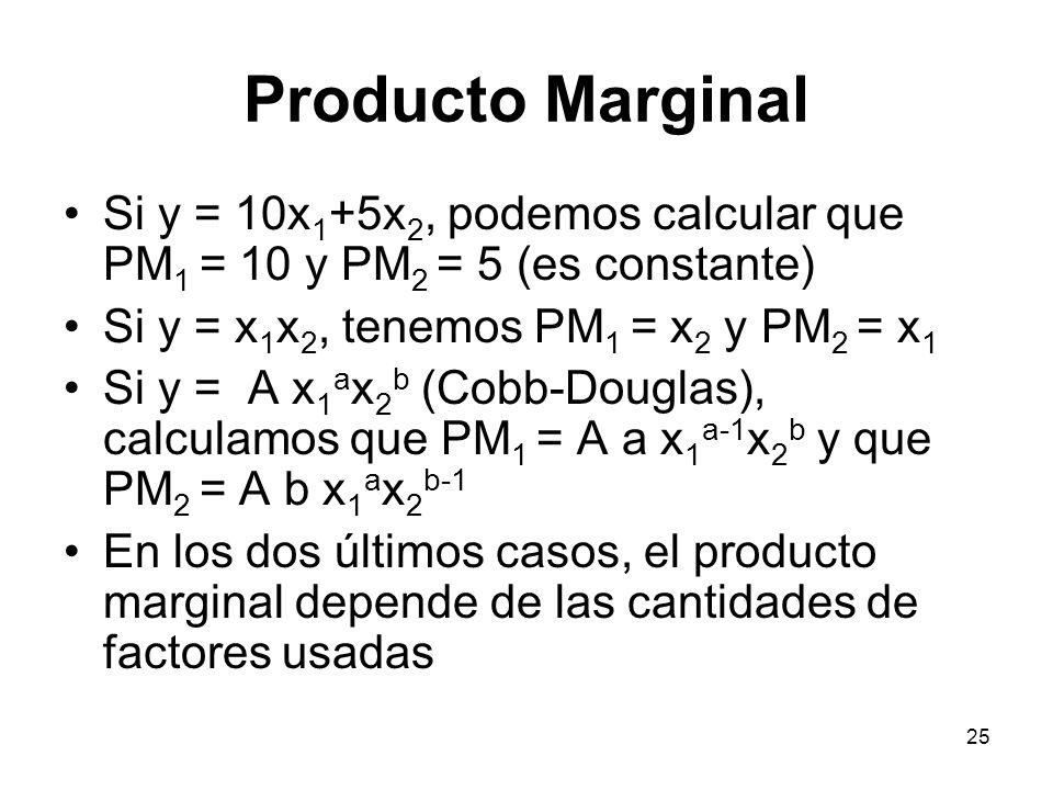 Producto Marginal Si y = 10x1+5x2, podemos calcular que PM1 = 10 y PM2 = 5 (es constante) Si y = x1x2, tenemos PM1 = x2 y PM2 = x1.