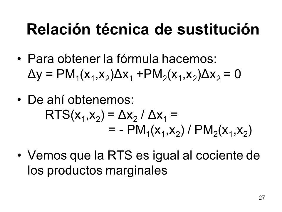 Relación técnica de sustitución
