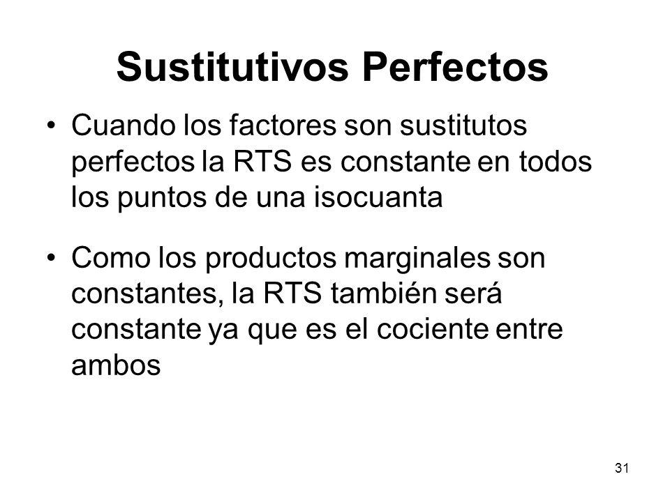 Sustitutivos Perfectos