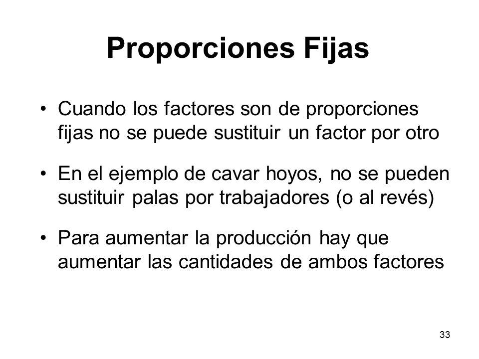 Proporciones Fijas Cuando los factores son de proporciones fijas no se puede sustituir un factor por otro.