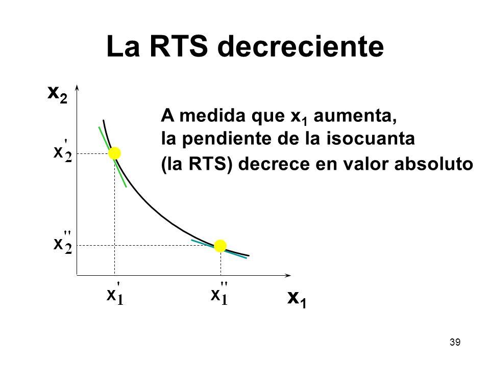 La RTS decreciente x2 x1 A medida que x1 aumenta,