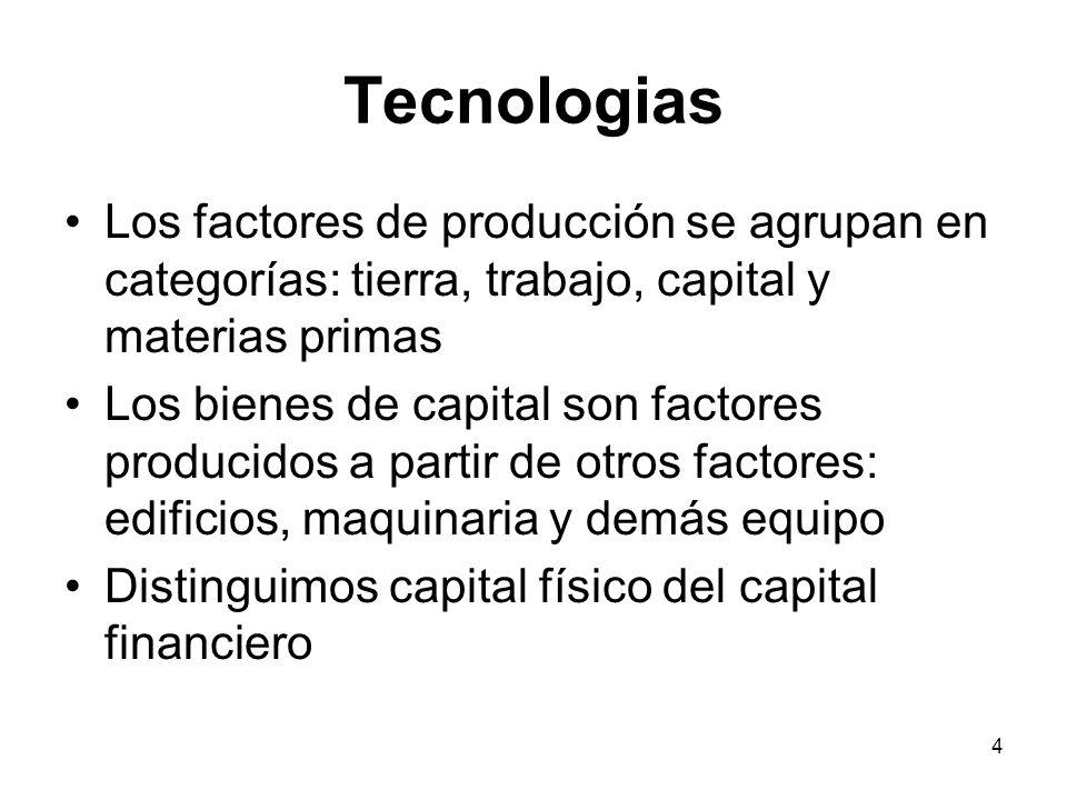 Tecnologias Los factores de producción se agrupan en categorías: tierra, trabajo, capital y materias primas.