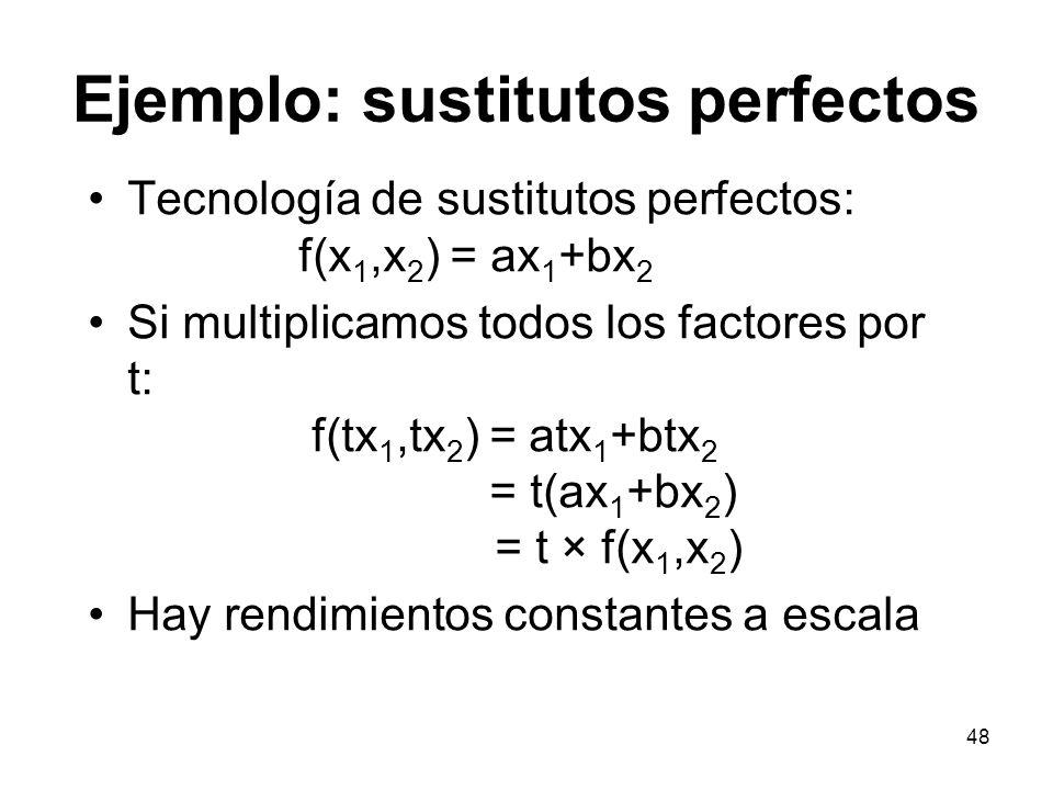 Ejemplo: sustitutos perfectos
