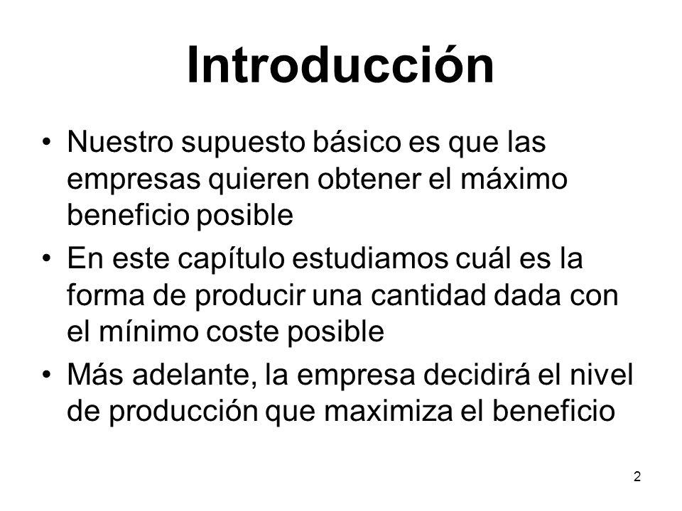 Introducción Nuestro supuesto básico es que las empresas quieren obtener el máximo beneficio posible.