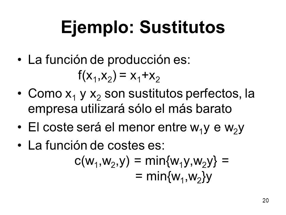 Ejemplo: Sustitutos La función de producción es: f(x1,x2) = x1+x2