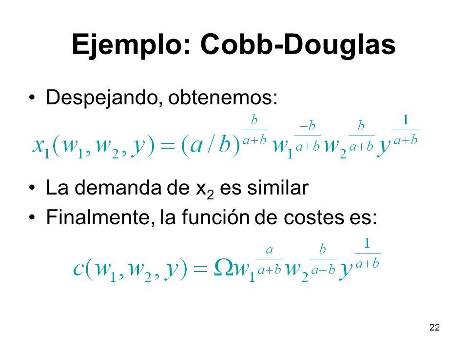 Ejemplo: Cobb-Douglas
