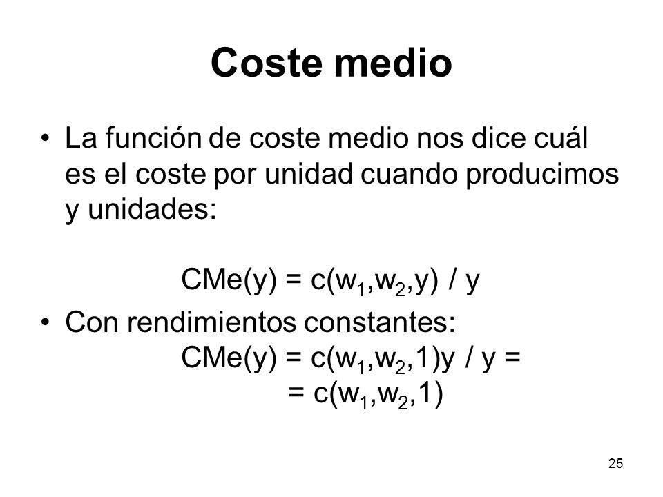 Coste medio La función de coste medio nos dice cuál es el coste por unidad cuando producimos y unidades: CMe(y) = c(w1,w2,y) / y.