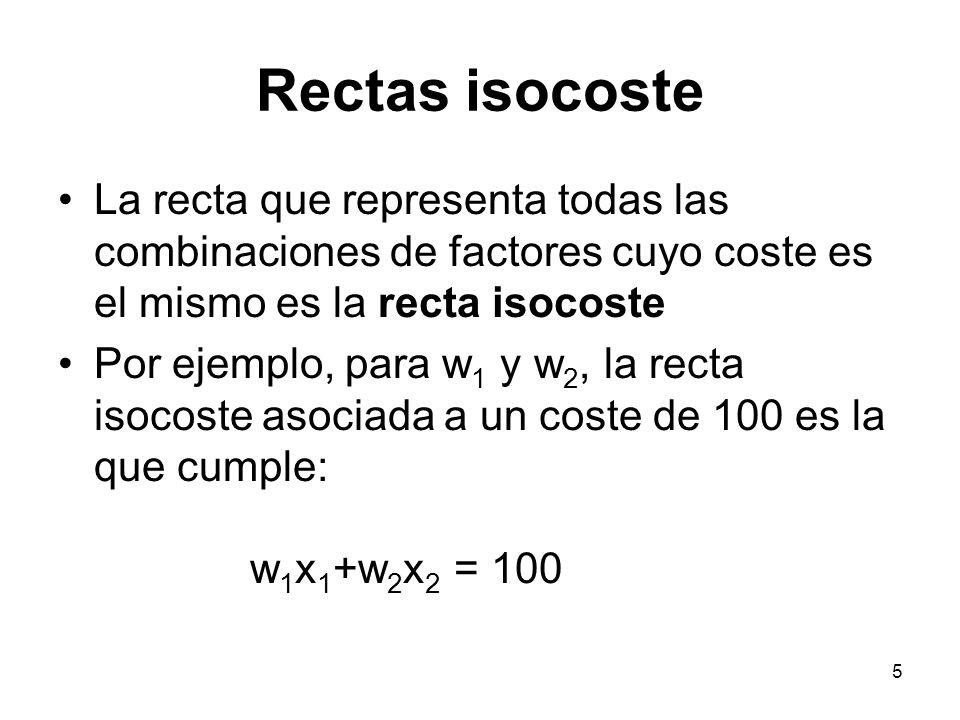 Rectas isocoste La recta que representa todas las combinaciones de factores cuyo coste es el mismo es la recta isocoste.