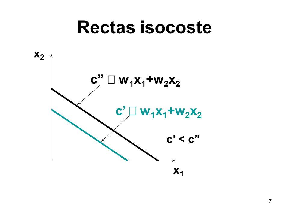 Rectas isocoste x2 c º w1x1+w2x2 c' º w1x1+w2x2 c' < c x1