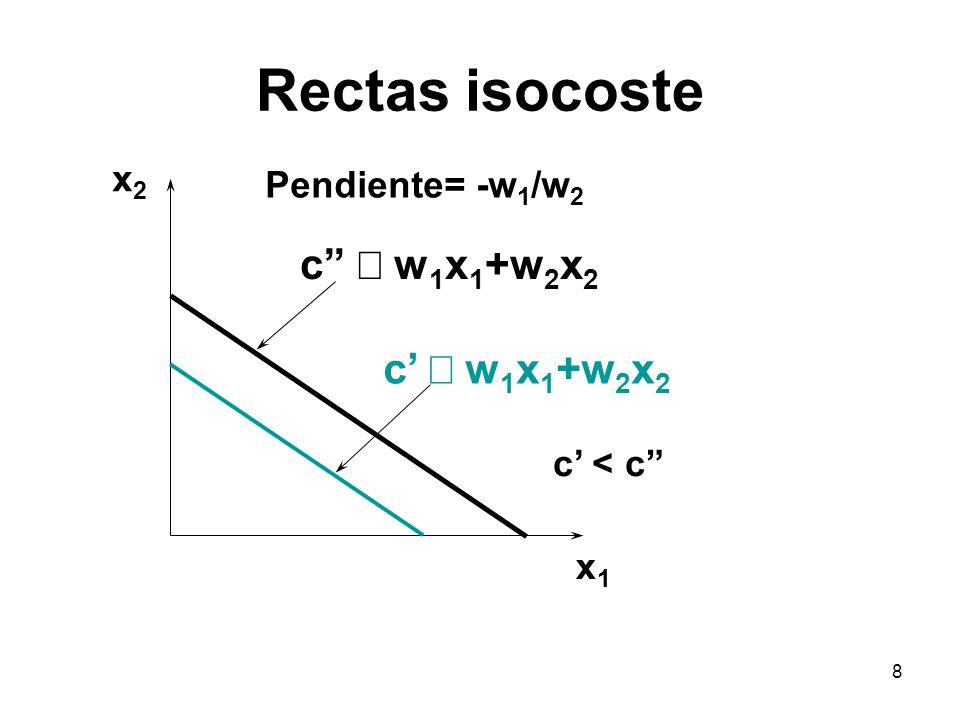 Rectas isocoste c º w1x1+w2x2 c' º w1x1+w2x2 x2 Pendiente= -w1/w2