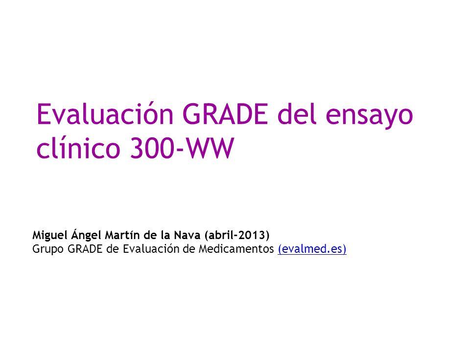 Evaluación GRADE del ensayo clínico 300-WW