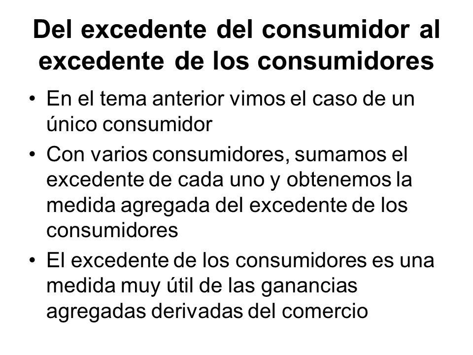 Del excedente del consumidor al excedente de los consumidores