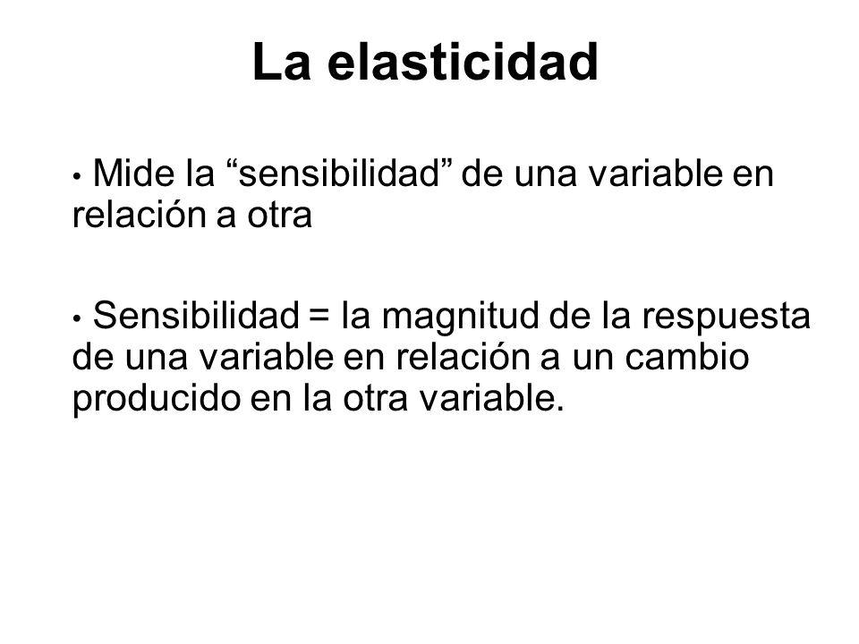 La elasticidad Mide la sensibilidad de una variable en relación a otra.