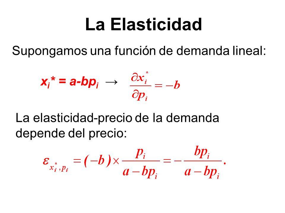 La Elasticidad Supongamos una función de demanda lineal: xi* = a-bpi →